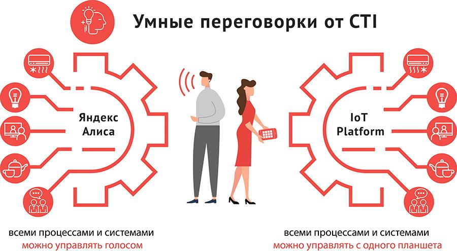 https://smart-meeting-rooms.ru/